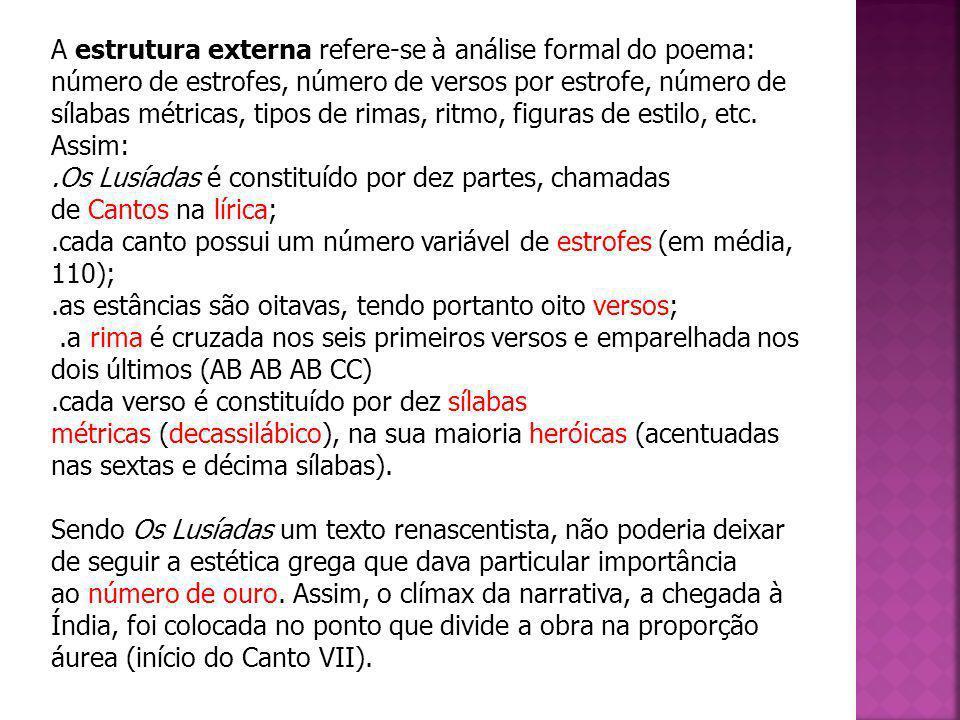 A estrutura externa refere-se à análise formal do poema: número de estrofes, número de versos por estrofe, número de sílabas métricas, tipos de rimas,