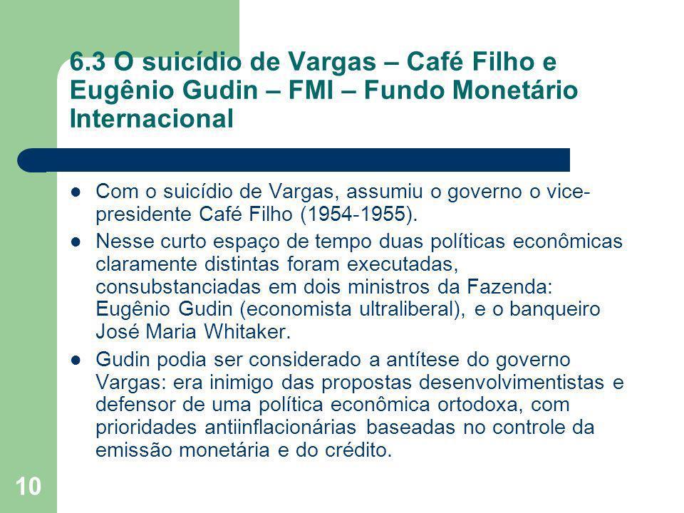 10 6.3 O suicídio de Vargas – Café Filho e Eugênio Gudin – FMI – Fundo Monetário Internacional Com o suicídio de Vargas, assumiu o governo o vice- pre