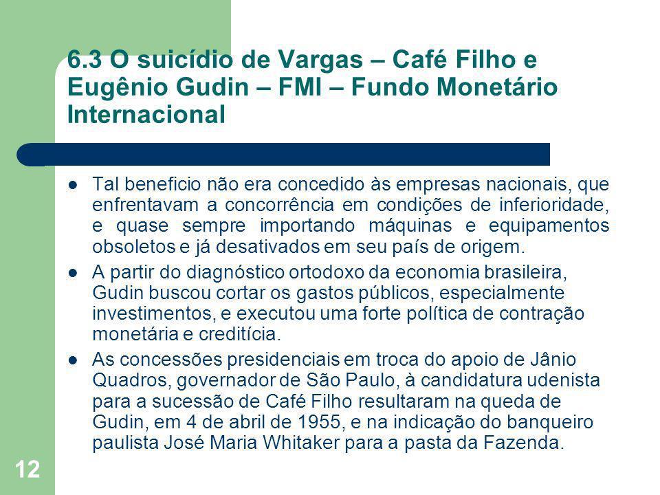 12 6.3 O suicídio de Vargas – Café Filho e Eugênio Gudin – FMI – Fundo Monetário Internacional Tal beneficio não era concedido às empresas nacionais,