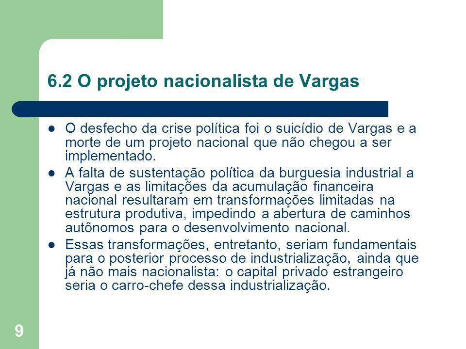 9 6.2 O projeto nacionalista de Vargas O desfecho da crise política foi o suicídio de Vargas e a morte de um projeto nacional que não chegou a ser imp