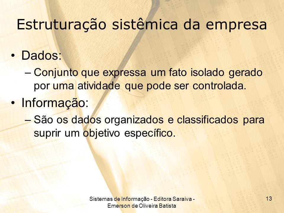 Sistemas de Informação - Editora Saraiva - Emerson de Oliveira Batista 13 Estruturação sistêmica da empresa Dados: –Conjunto que expressa um fato isol