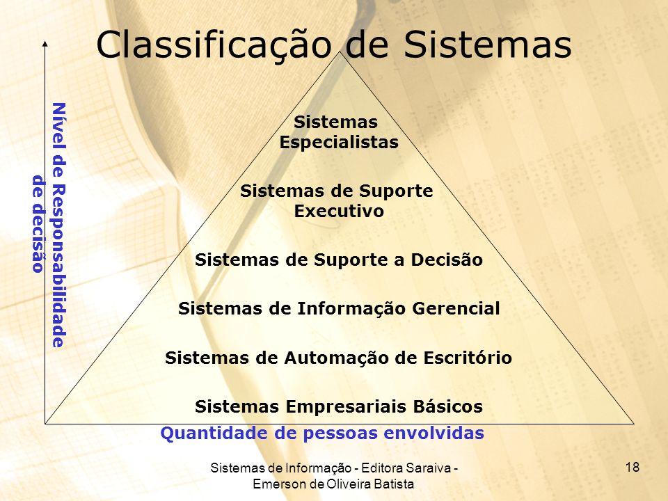 Sistemas de Informação - Editora Saraiva - Emerson de Oliveira Batista 18 Classificação de Sistemas Sistemas Empresariais Básicos Sistemas de Automaçã