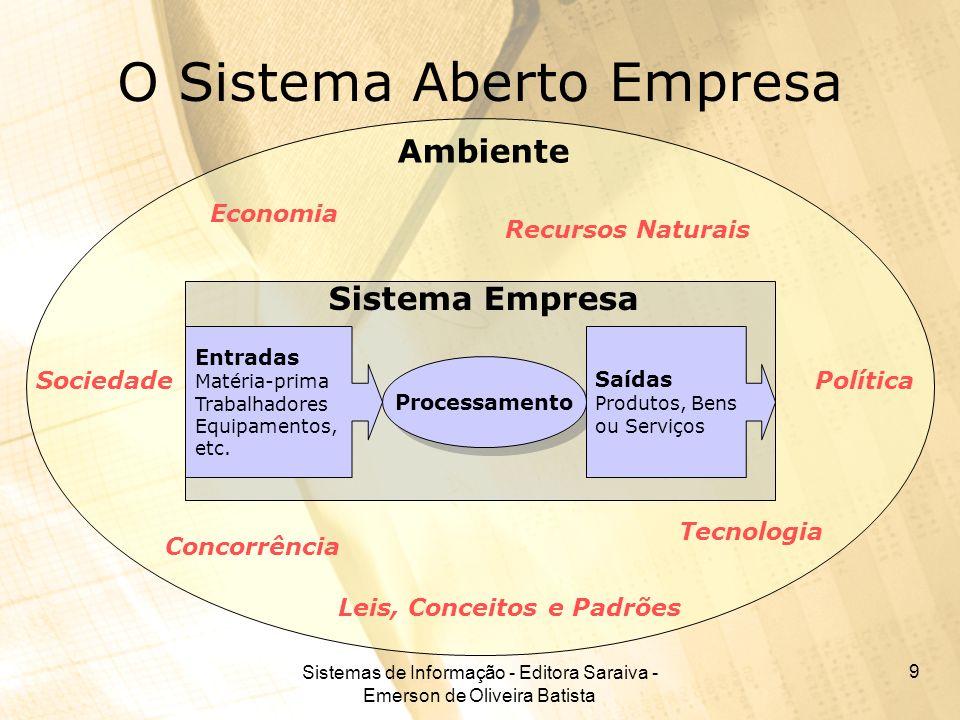 Sistemas de Informação - Editora Saraiva - Emerson de Oliveira Batista 9 O Sistema Aberto Empresa Sistema Empresa Processamento Entradas Matéria-prima
