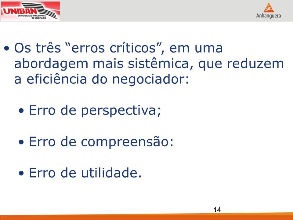 Os três erros críticos, em uma abordagem mais sistêmica, que reduzem a eficiência do negociador: Erro de perspectiva; Erro de compreensão: Erro de uti