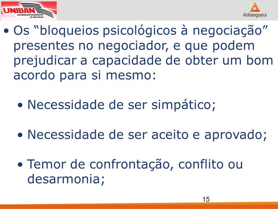 Os bloqueios psicológicos à negociação presentes no negociador, e que podem prejudicar a capacidade de obter um bom acordo para si mesmo: Necessidade