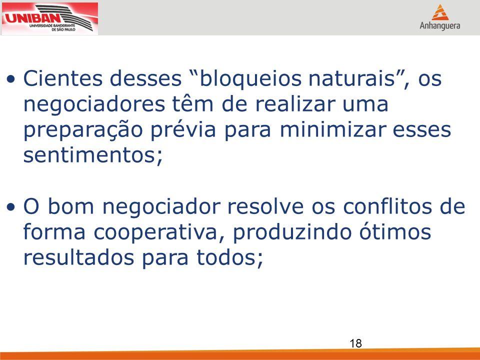 Cientes desses bloqueios naturais, os negociadores têm de realizar uma preparação prévia para minimizar esses sentimentos; O bom negociador resolve os