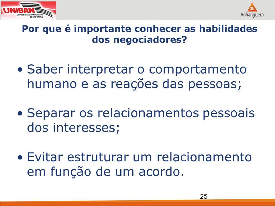 Por que é importante conhecer as habilidades dos negociadores? Saber interpretar o comportamento humano e as reações das pessoas; Separar os relaciona