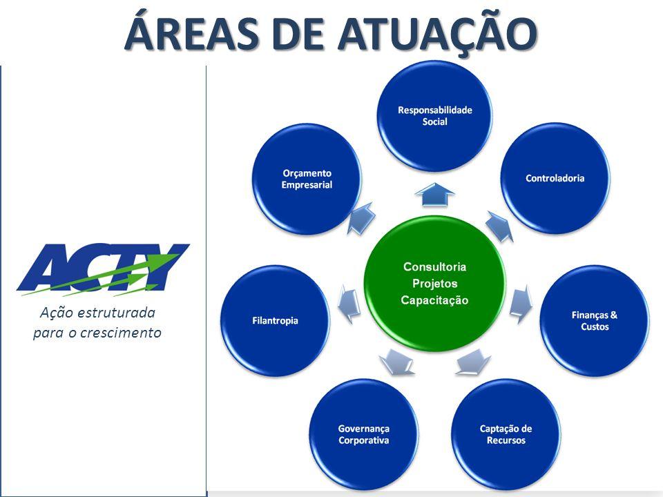 www.acty.com.brAção estruturada para o crescimento ÁREAS DE ATUAÇÃO Ação estruturada para o crescimento