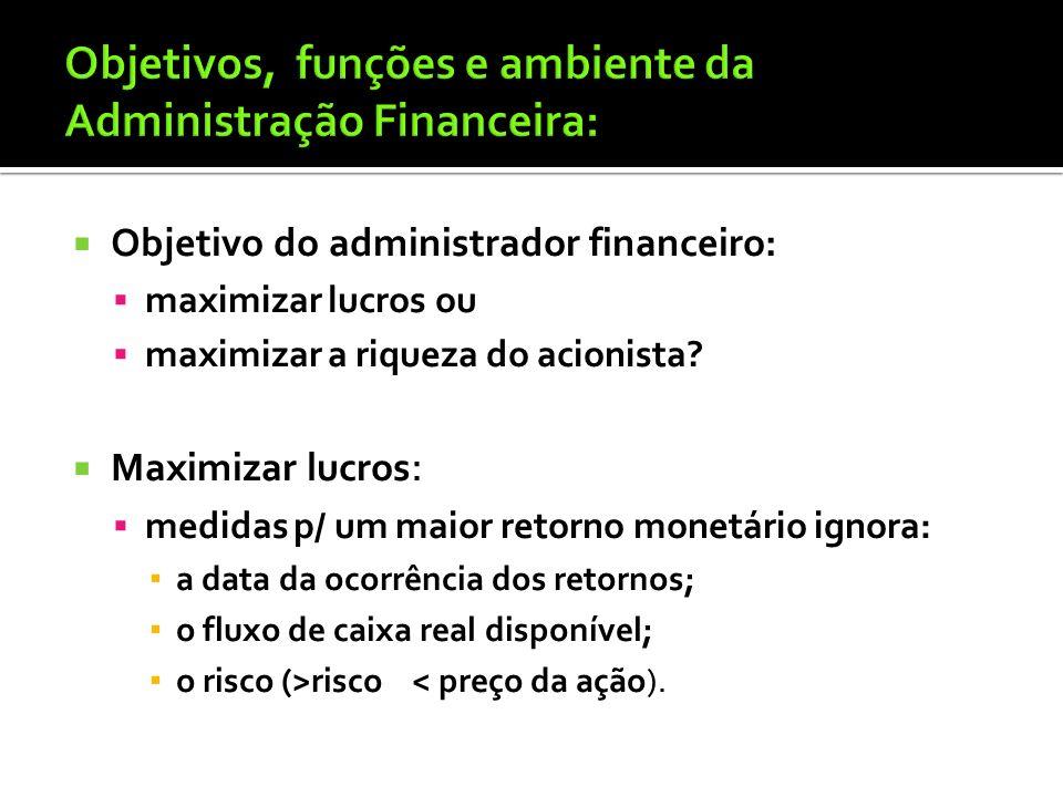 Razões da complexidade das decisões: Desequilíbrio nas taxas de juros; Desajustes de mercados; Ausência de poupança de longo prazo; Intervenções nas r