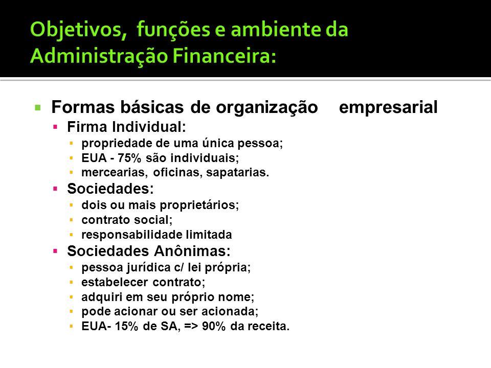 Objetivo do administrador financeiro: maximizar lucros ou maximizar a riqueza do acionista? Maximizar lucros : medidas p/ um maior retorno monetário i