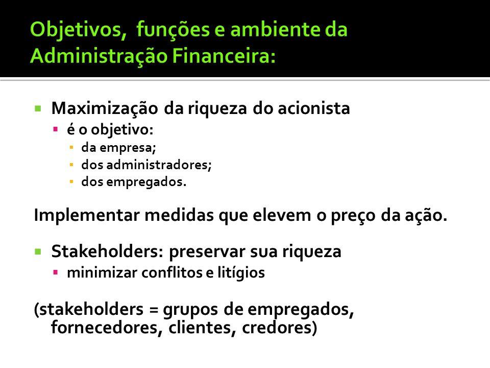 Formas básicas de organização empresarial Firma Individual: propriedade de uma única pessoa; EUA - 75% são individuais; mercearias, oficinas, sapatari