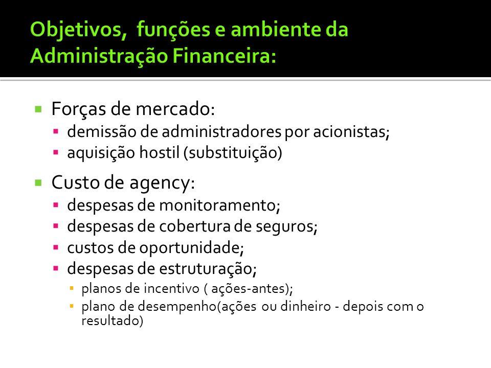 Agency - um problema administradores preocupados também com a riqueza pessoal, segurança no emprego, estilo de vida, benefícios. pouca disposição para