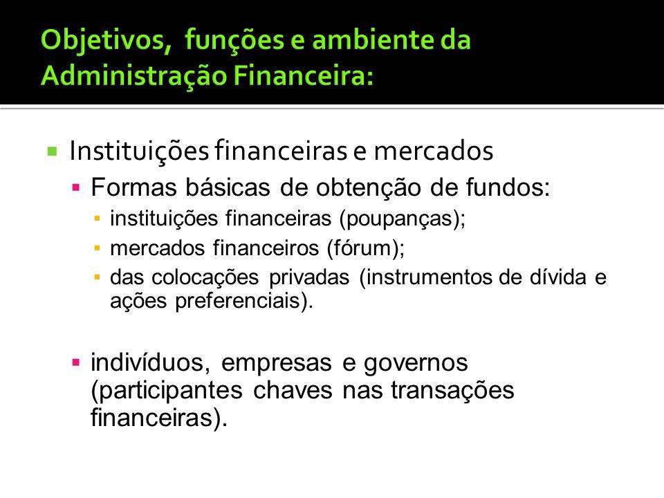 Forças de mercado: demissão de administradores por acionistas; aquisição hostil (substituição) Custo de agency: despesas de monitoramento; despesas de
