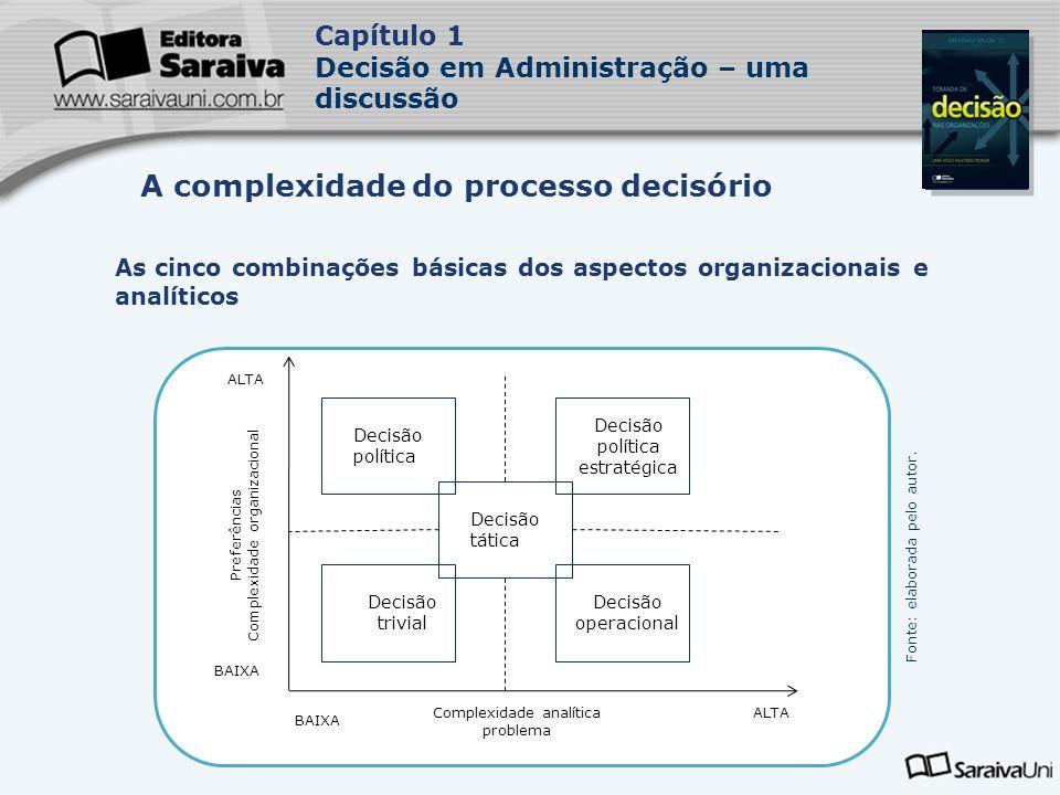 Capa da Obra Capítulo 1 Decisão em Administração – uma discussão As cinco combinações básicas dos aspectos organizacionais e analíticos A complexidade