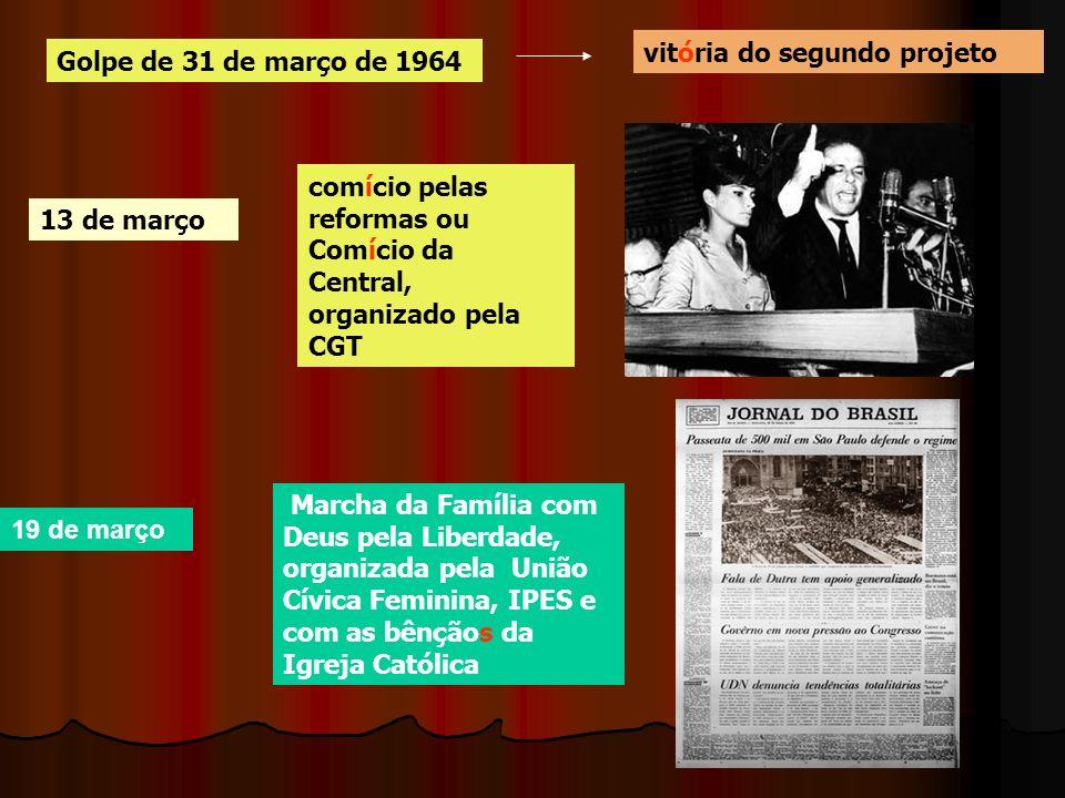 Projetos Aliados ideológicos do 1º projeto Aliados ideológicos do 1º projeto 80% 80% Sindicatos Sindicatos Trabalhadores Trabalhadores Movimentos Soci