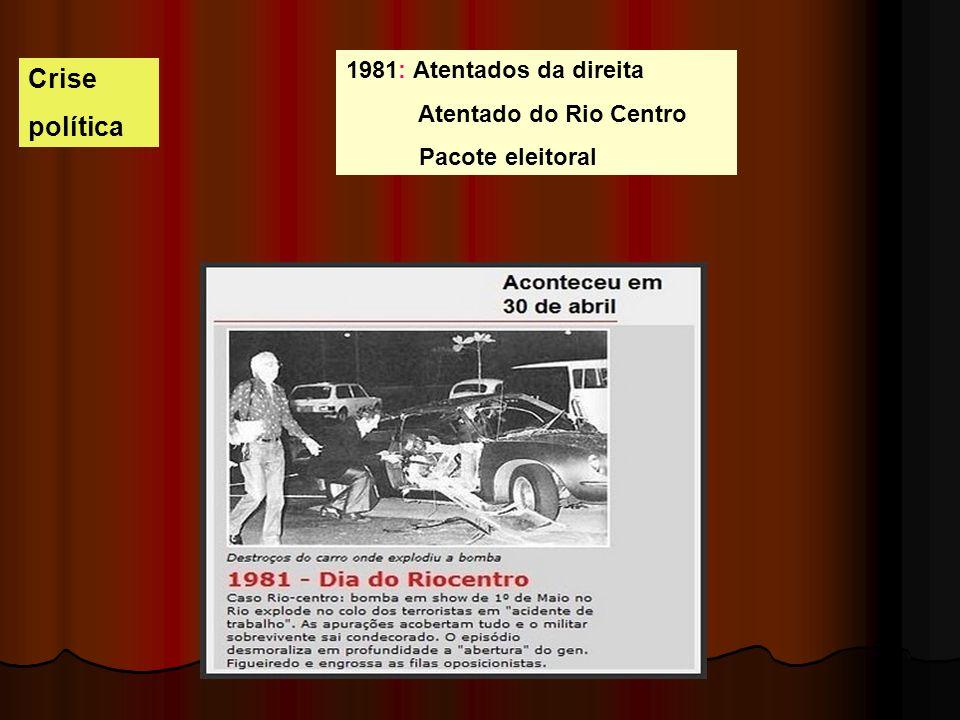1980: reforma partidária repressão às greves do ABC A questão da terra greve dos professores Crise política