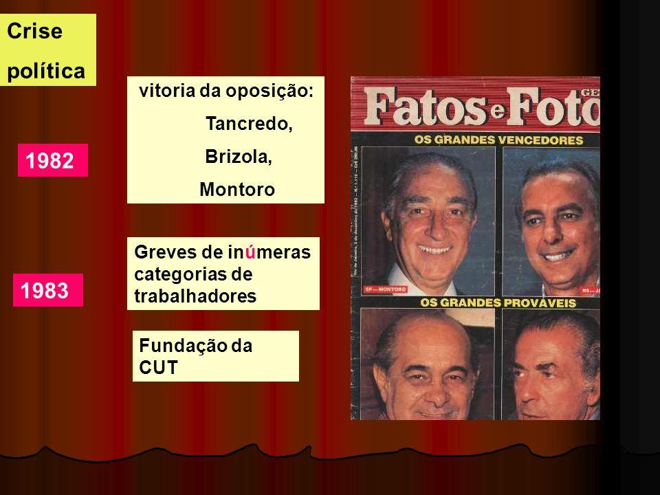 1981: Atentados da direita Atentado do Rio Centro Pacote eleitoral Crise política