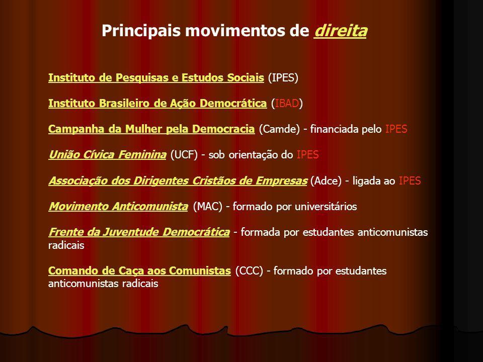 Ação Libertadora NacionalAção Libertadora Nacional (ALN) Comando de Libertação NacionalComando de Libertação Nacional (COLINA) MNR Movimento de Libert