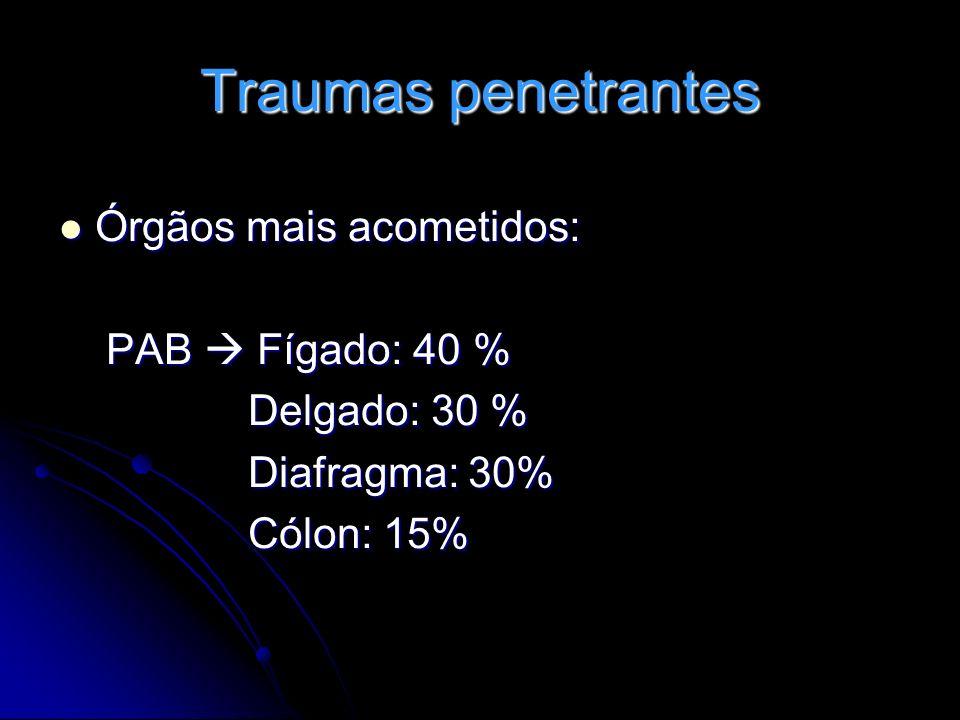 Traumas penetrantes Órgãos mais acometidos: Órgãos mais acometidos: PAB Fígado: 40 % PAB Fígado: 40 % Delgado: 30 % Delgado: 30 % Diafragma: 30% Diafr