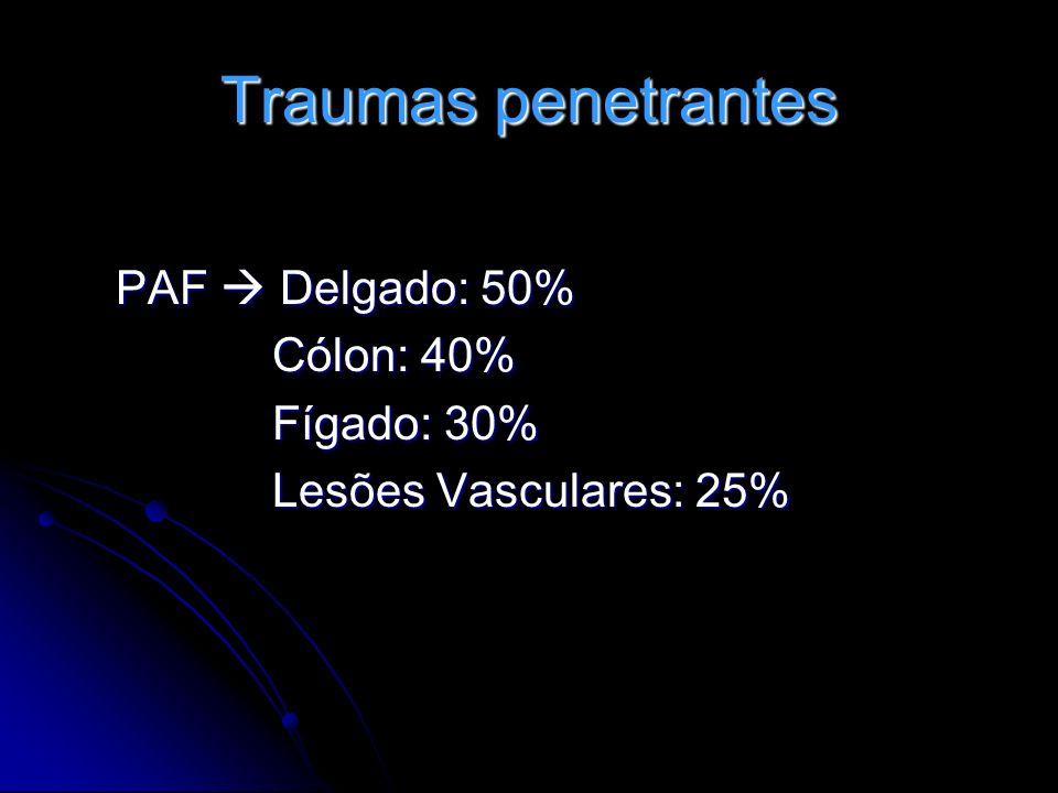 Traumas penetrantes PAF Delgado: 50% PAF Delgado: 50% Cólon: 40% Cólon: 40% Fígado: 30% Fígado: 30% Lesões Vasculares: 25% Lesões Vasculares: 25%