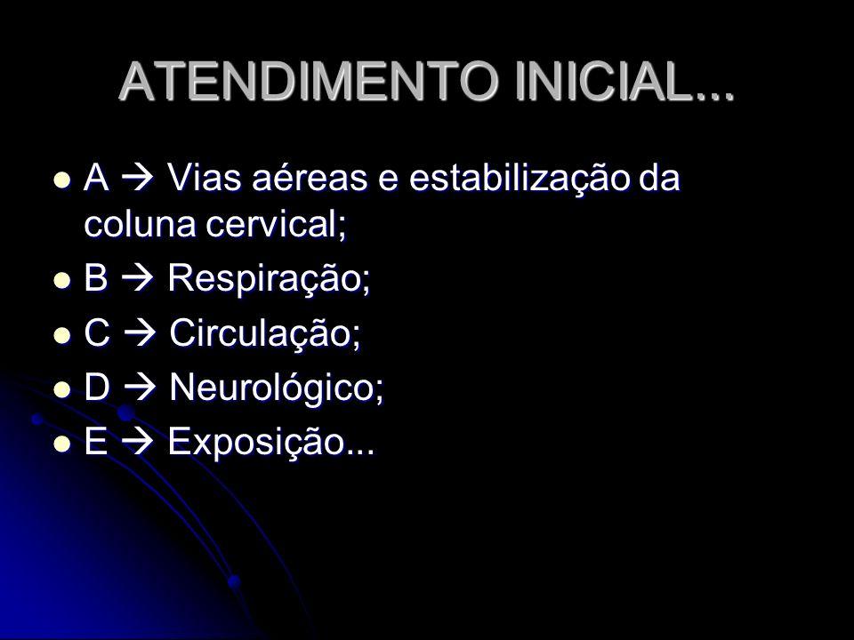 ATENDIMENTO INICIAL... A Vias aéreas e estabilização da coluna cervical; A Vias aéreas e estabilização da coluna cervical; B Respiração; B Respiração;