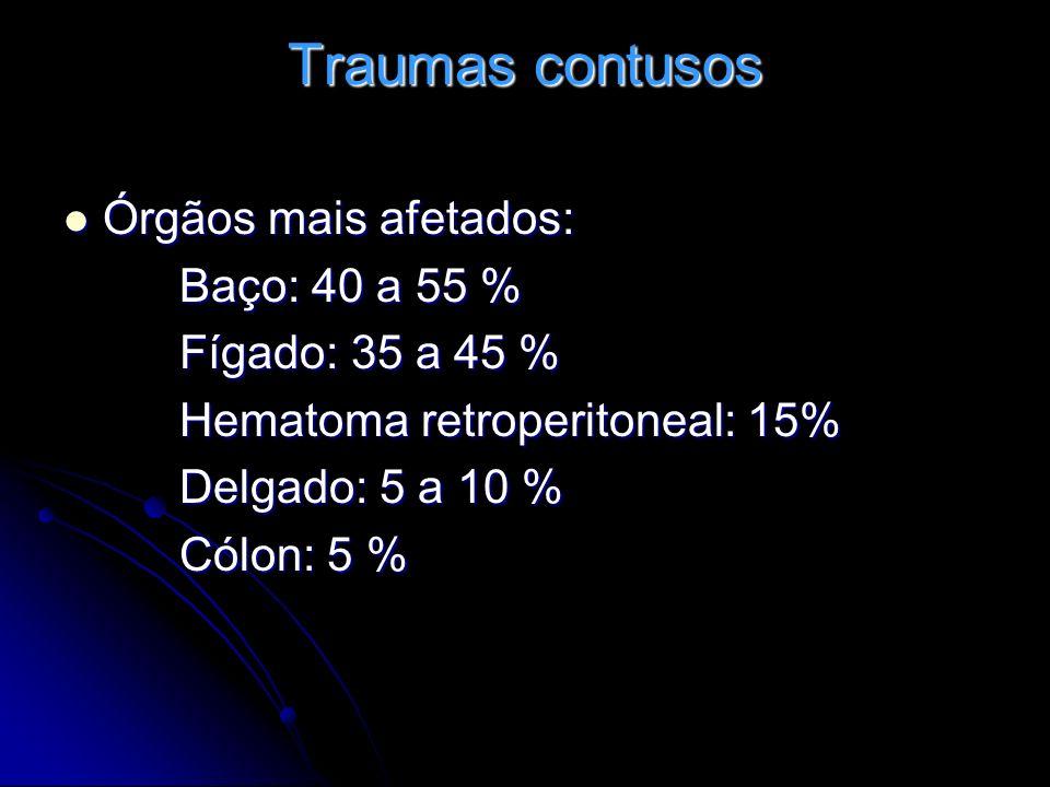 Traumas contusos Órgãos mais afetados: Órgãos mais afetados: Baço: 40 a 55 % Baço: 40 a 55 % Fígado: 35 a 45 % Fígado: 35 a 45 % Hematoma retroperiton