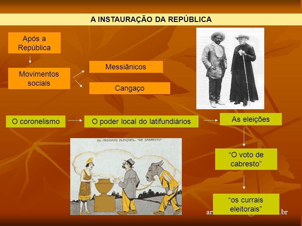 arnaldolemos@uol.com.br A INSTAURAÇÃO DA REPÚBLICA Após a República Movimentos sociais Messiânicos Cangaço O coronelismoO poder local do latifundiário