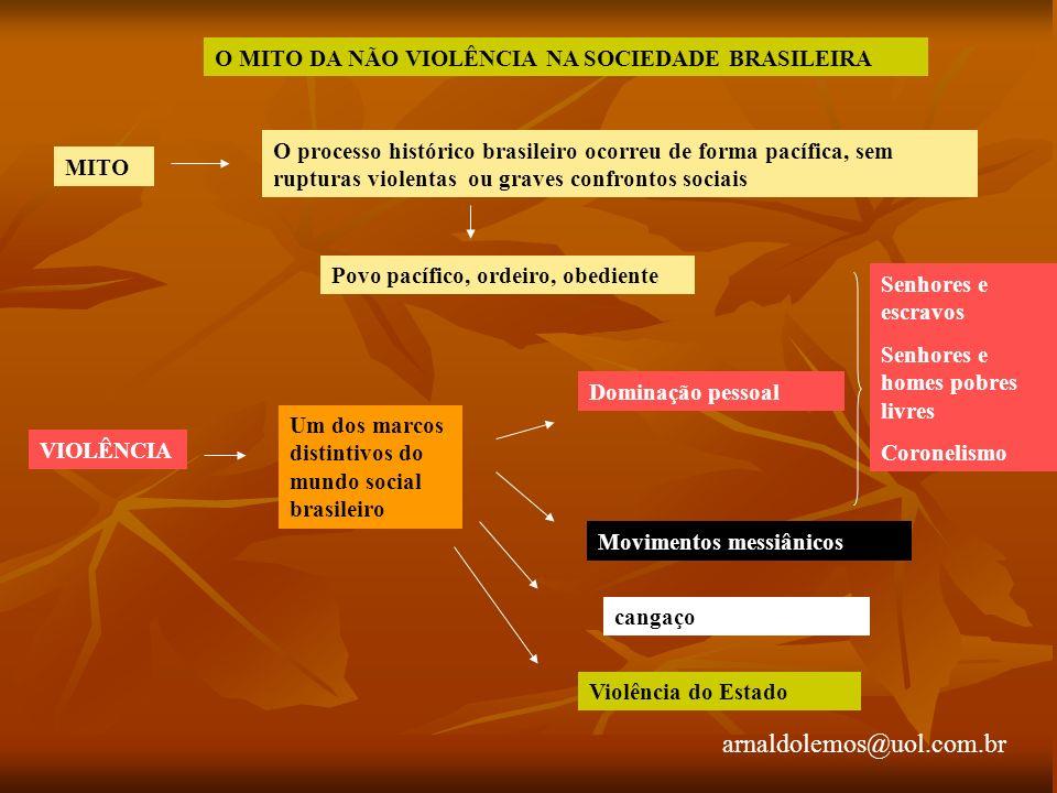arnaldolemos@uol.com.br O MITO DA NÃO VIOLÊNCIA NA SOCIEDADE BRASILEIRA MITO O processo histórico brasileiro ocorreu de forma pacífica, sem rupturas v