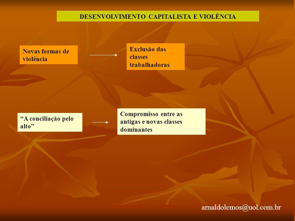 arnaldolemos@uol.com.br DESENVOLVIMENTO CAPITALISTA E VIOLÊNCIA Novas formas de violência A conciliação pelo alto Compromisso entre as antigas e novas