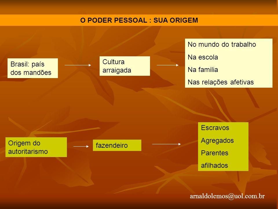 arnaldolemos@uol.com.br O PODER PESSOAL : SUA ORIGEM Brasil: país dos mandões Cultura arraigada No mundo do trabalho Na escola Na familia Nas relações
