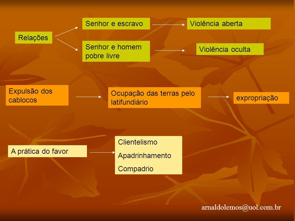 arnaldolemos@uol.com.br Expulsão dos cablocos Ocupação das terras pelo latifundiário expropriação A prática do favor Clientelismo Apadrinhamento Compa