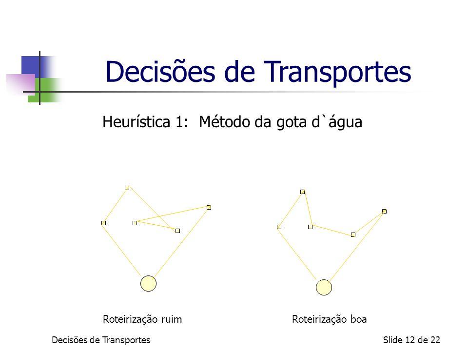 Decisões de TransportesSlide 12 de 22 Heurística 1: Método da gota d`água Roteirização ruimRoteirização boa Decisões de Transportes