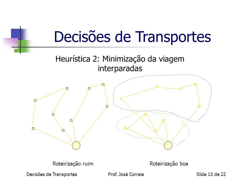 Slide 13 de 22 Heurística 2: Minimização da viagem interparadas Roteirização ruimRoteirização boa Decisões de Transportes Prof. José Correia