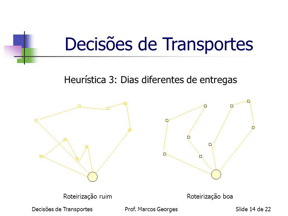 Decisões de TransportesProf. Marcos GeorgesSlide 14 de 22 Heurística 3: Dias diferentes de entregas Roteirização ruimRoteirização boa Decisões de Tran