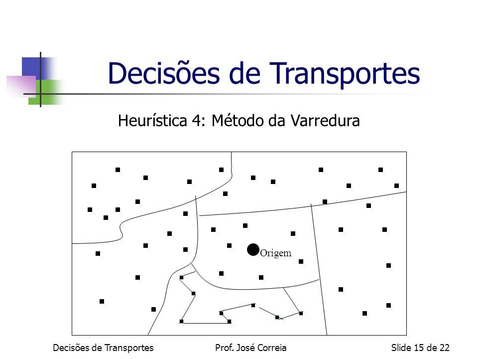 Slide 15 de 22 Heurística 4: Método da Varredura Origem Decisões de Transportes Prof. José Correia