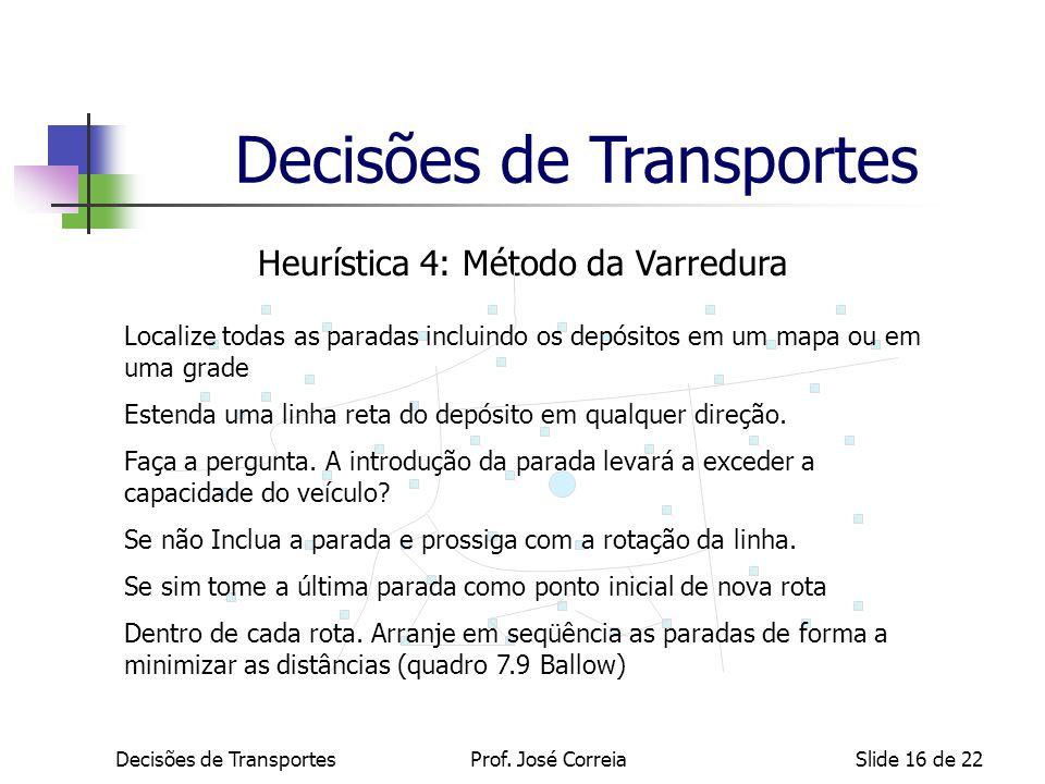 Decisões de TransportesSlide 16 de 22 Heurística 4: Método da Varredura Localize todas as paradas incluindo os depósitos em um mapa ou em uma grade Es