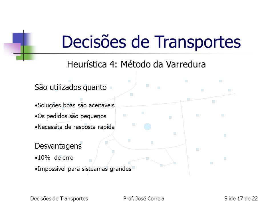 Decisões de TransportesSlide 17 de 22 Heurística 4: Método da Varredura São utilizados quanto Soluções boas são aceitaveis Os pedidos são pequenos Nec