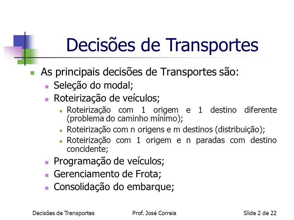 Decisões de TransportesProf. José CorreiaSlide 2 de 22 Decisões de Transportes As principais decisões de Transportes são: Seleção do modal; Roteirizaç