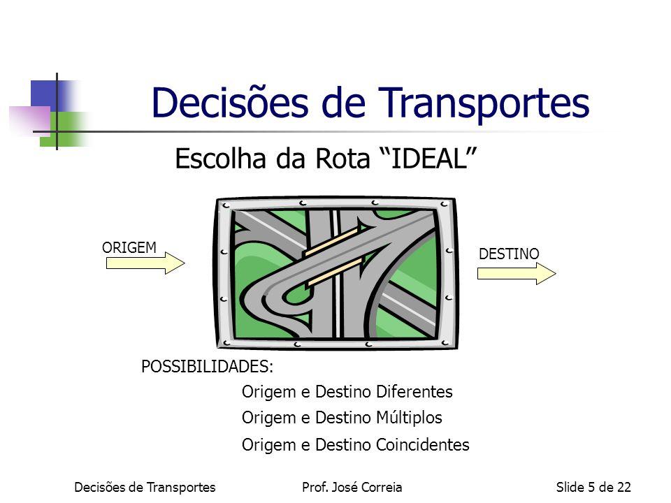 Decisões de TransportesSlide 5 de 22 Escolha da Rota IDEAL ORIGEM DESTINO Origem e Destino Diferentes Origem e Destino Múltiplos Origem e Destino Coin