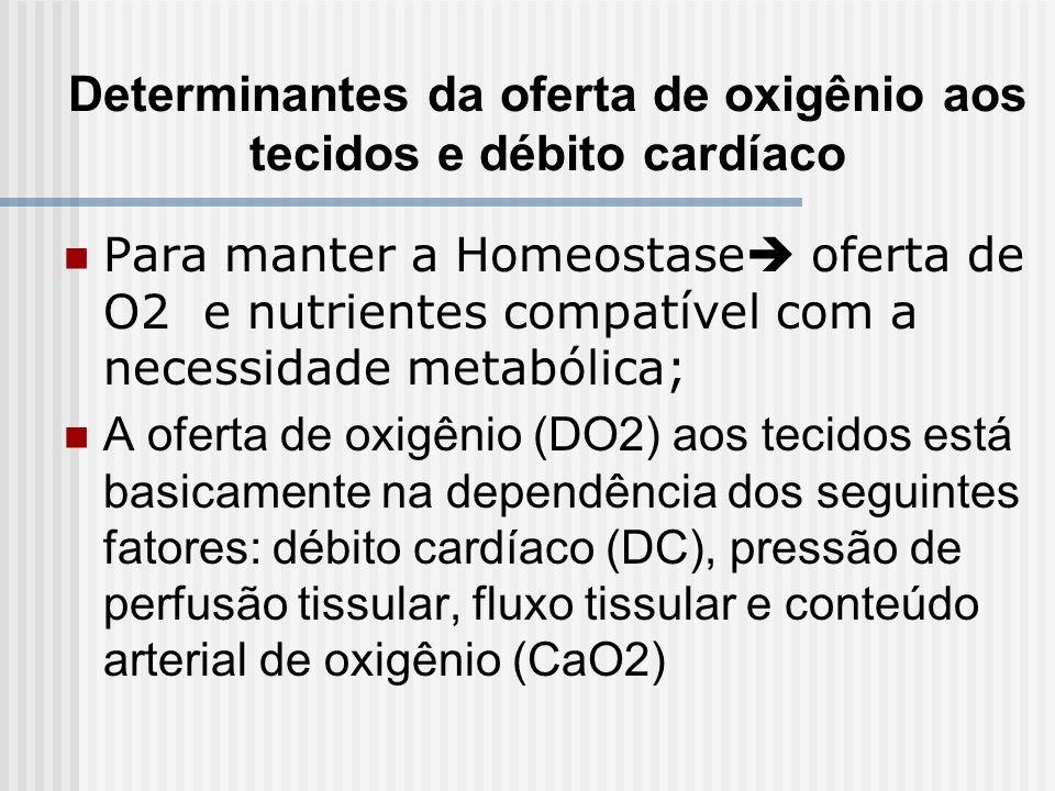 Determinantes da oferta de oxigênio aos tecidos e débito cardíaco Para manter a Homeostase oferta de O2 e nutrientes compatível com a necessidade meta