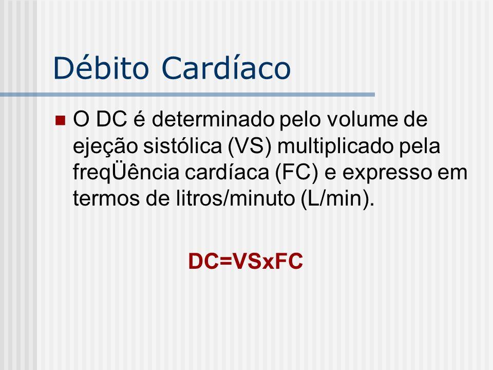 Débito Cardíaco O DC é determinado pelo volume de ejeção sistólica (VS) multiplicado pela freqÜência cardíaca (FC) e expresso em termos de litros/minu