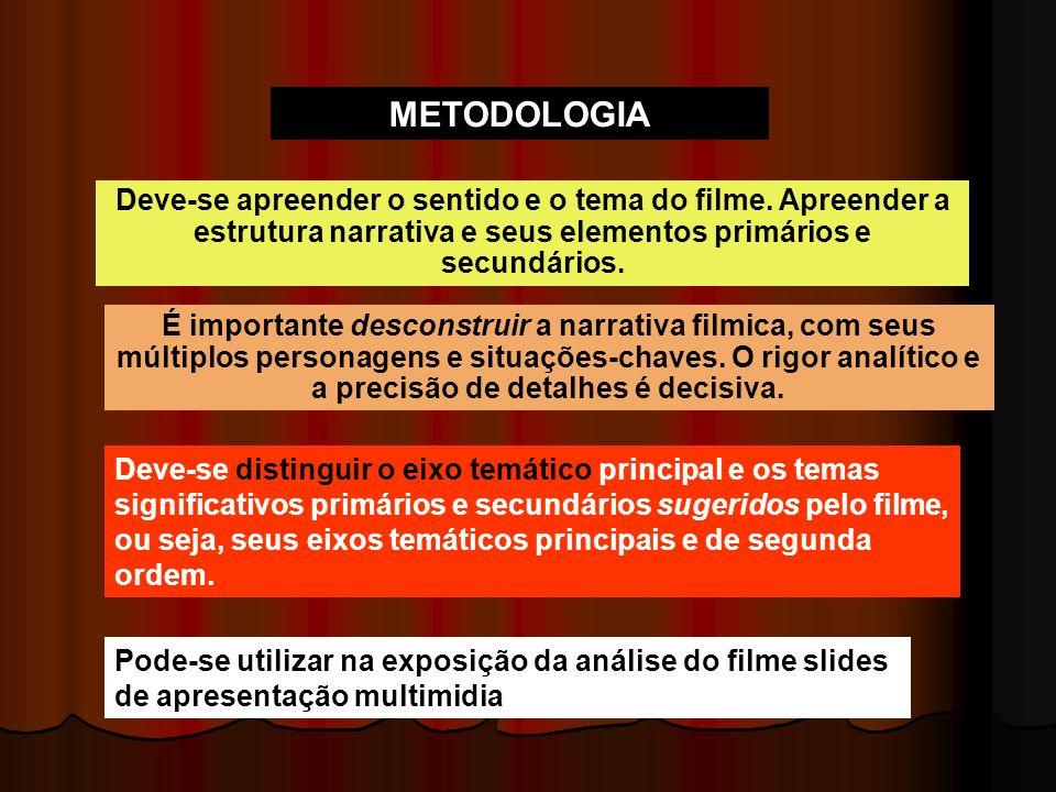 METODOLOGIA Deve-se apreender o sentido e o tema do filme. Apreender a estrutura narrativa e seus elementos primários e secundários. É importante desc