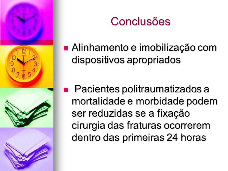 Conclusões Alinhamento e imobilização com dispositivos apropriados Alinhamento e imobilização com dispositivos apropriados Pacientes politraumatizados