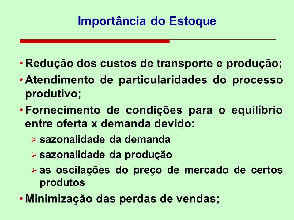 Importância do Estoque Redução dos custos de transporte e produção; Atendimento de particularidades do processo produtivo; Fornecimento de condições p