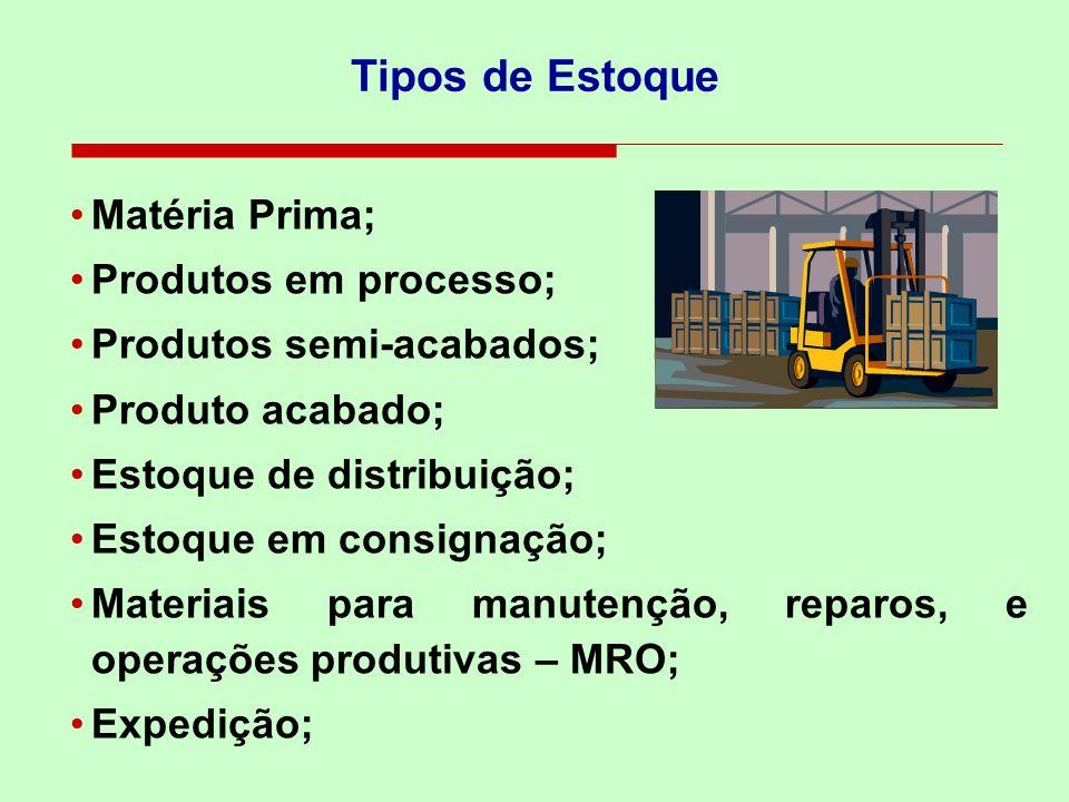 Tipos de Estoque Matéria Prima; Produtos em processo; Produtos semi-acabados; Produto acabado; Estoque de distribuição; Estoque em consignação; Materi