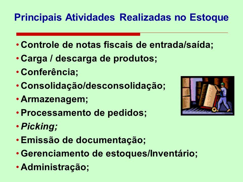 Principais Atividades Realizadas no Estoque Controle de notas fiscais de entrada/saída; Carga / descarga de produtos; Conferência; Consolidação/descon