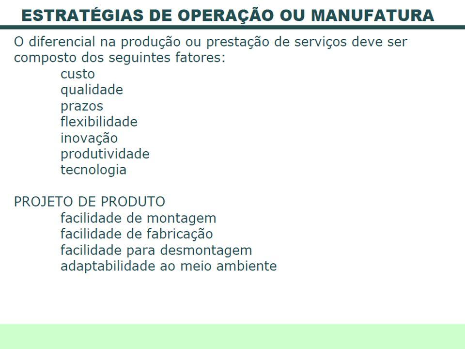 Gerenciamento de Estoque Processo integrado pelo qual são obedecidas as políticas da empresa e da cadeia de valor com relação aos estoques