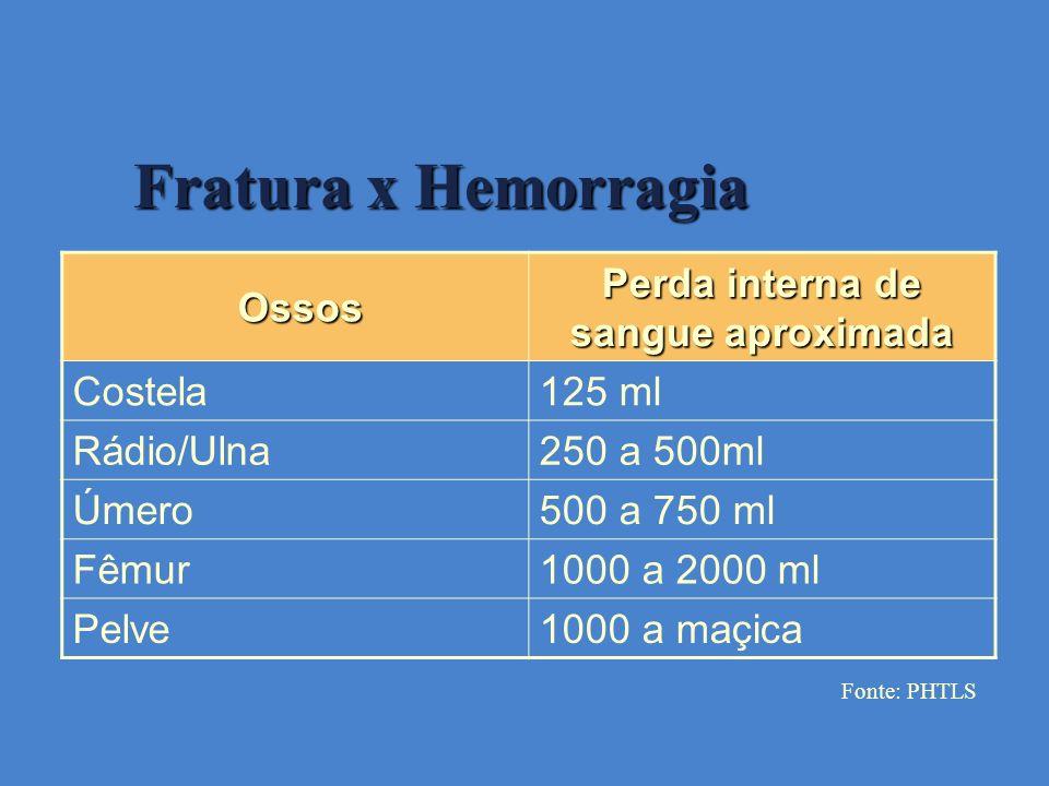 Fratura x Hemorragia Ossos Ossos Perda interna de sangue aproximada Costela125 ml Rádio/Ulna250 a 500ml Úmero500 a 750 ml Fêmur1000 a 2000 ml Pelve100