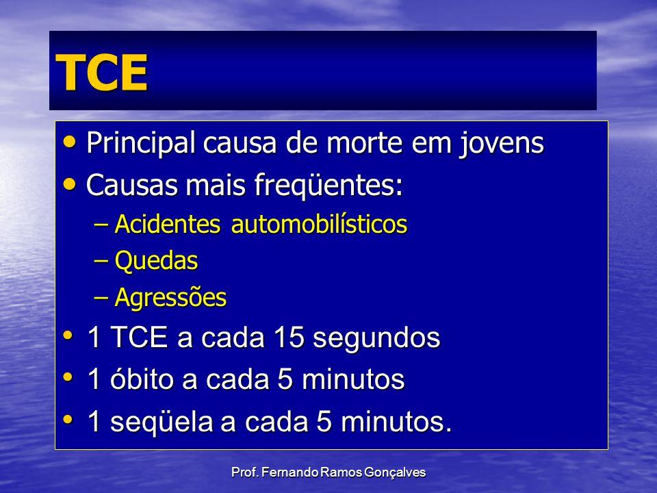 Prof. Fernando Ramos Gonçalves TCE Principal causa de morte em jovens Principal causa de morte em jovens Causas mais freqüentes: Causas mais freqüente