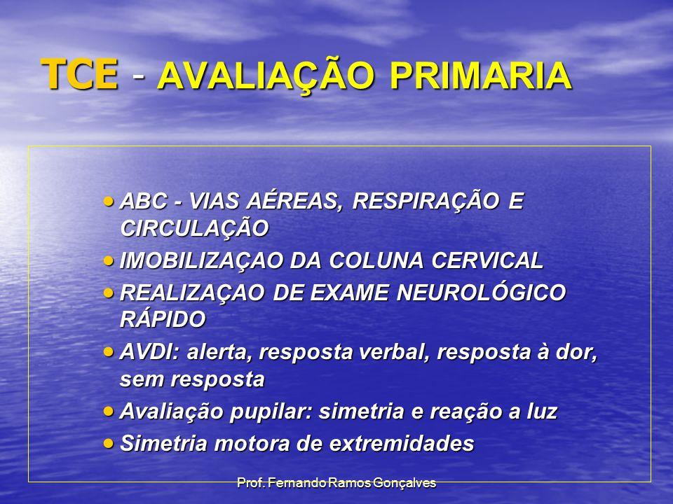 Prof. Fernando Ramos Gonçalves TCE - AVALIAÇÃO PRIMARIA ABC - VIAS AÉREAS, RESPIRAÇÃO E CIRCULAÇÃO ABC - VIAS AÉREAS, RESPIRAÇÃO E CIRCULAÇÃO IMOBILIZ